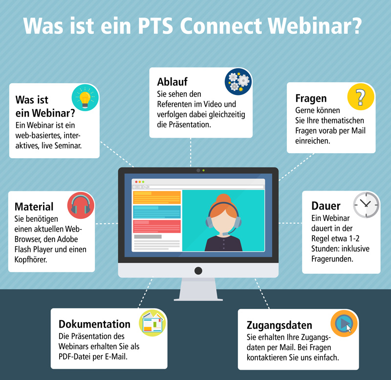 PTS Connect Webinar